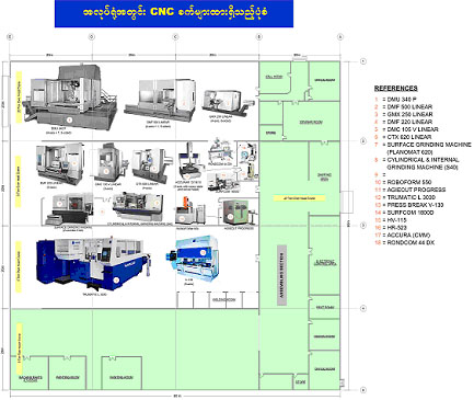 A floor plan of the many machinery tools at Factory 2 near Myaing